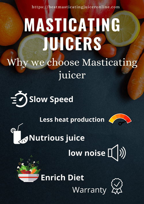 Why to choose Masticating Juicer