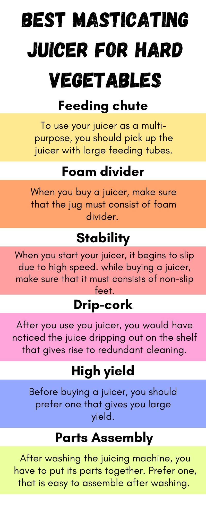 Best Masticating Juicer for Hard Vegetables