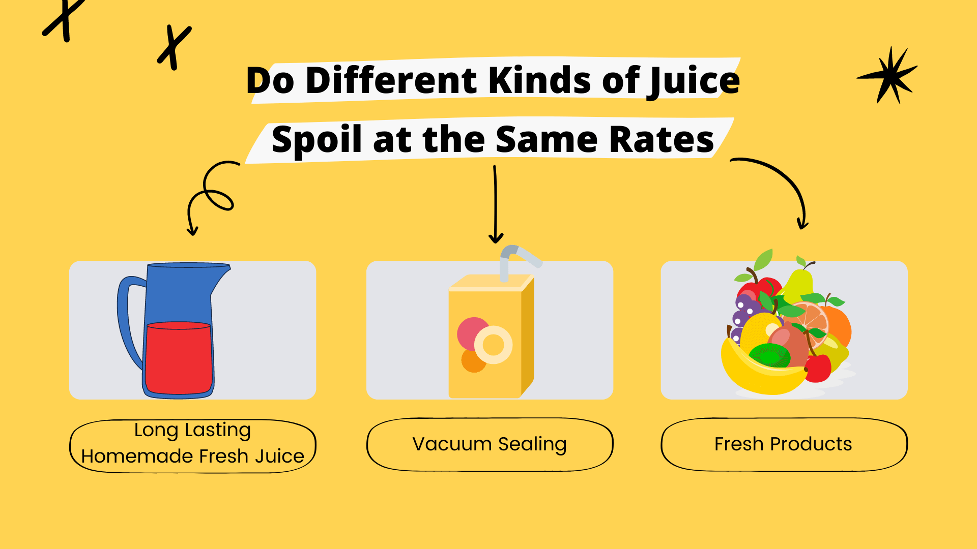Do different kinds of juice spoil at the same rates