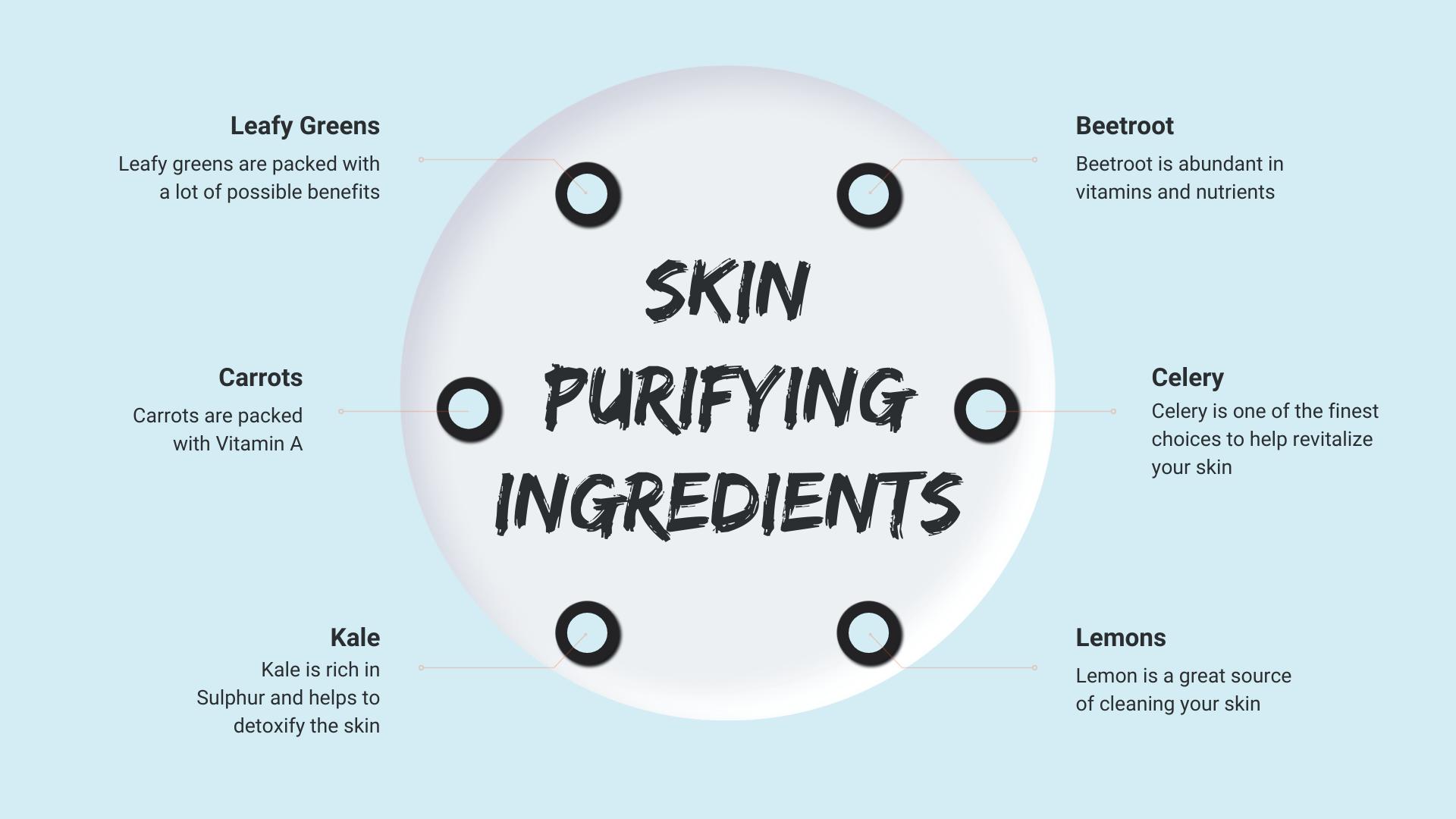 Skin Purifying Ingredients