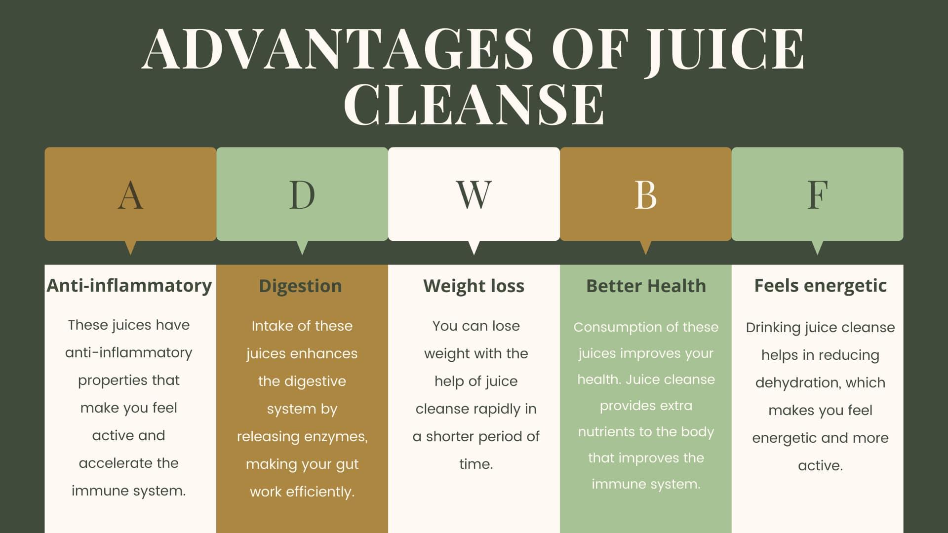 Advantages of Juice Cleanse